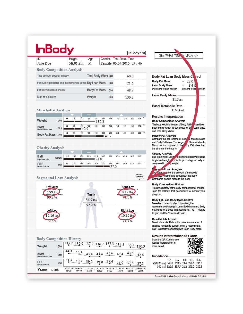 The InBody 270 result sheet changes in segmental lean analysis poundage